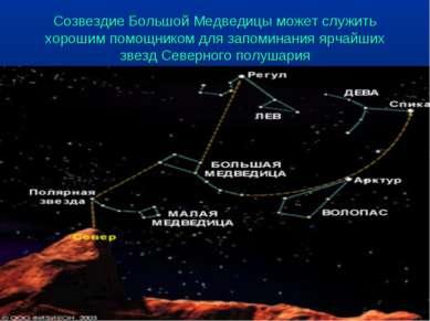 Созвездие Большой Медведицы может служить хорошим помощником для запоминания ...