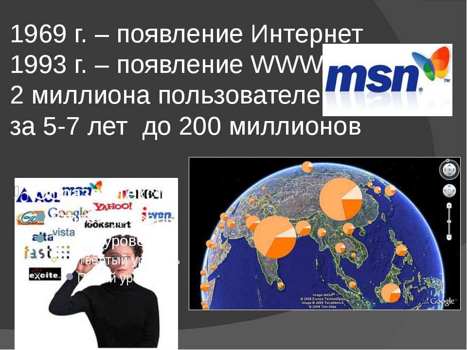 1969 г. – появление Интернет 1993 г. – появление WWW 2 миллиона пользователей...