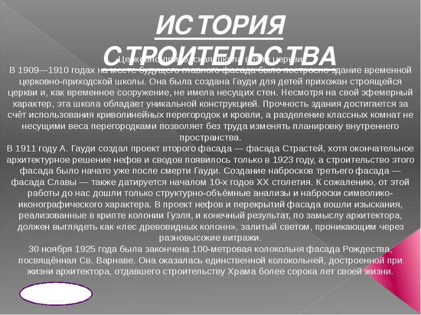 Архитектура Храма Наружное устройство Далее Схематическое изображение отдельн...