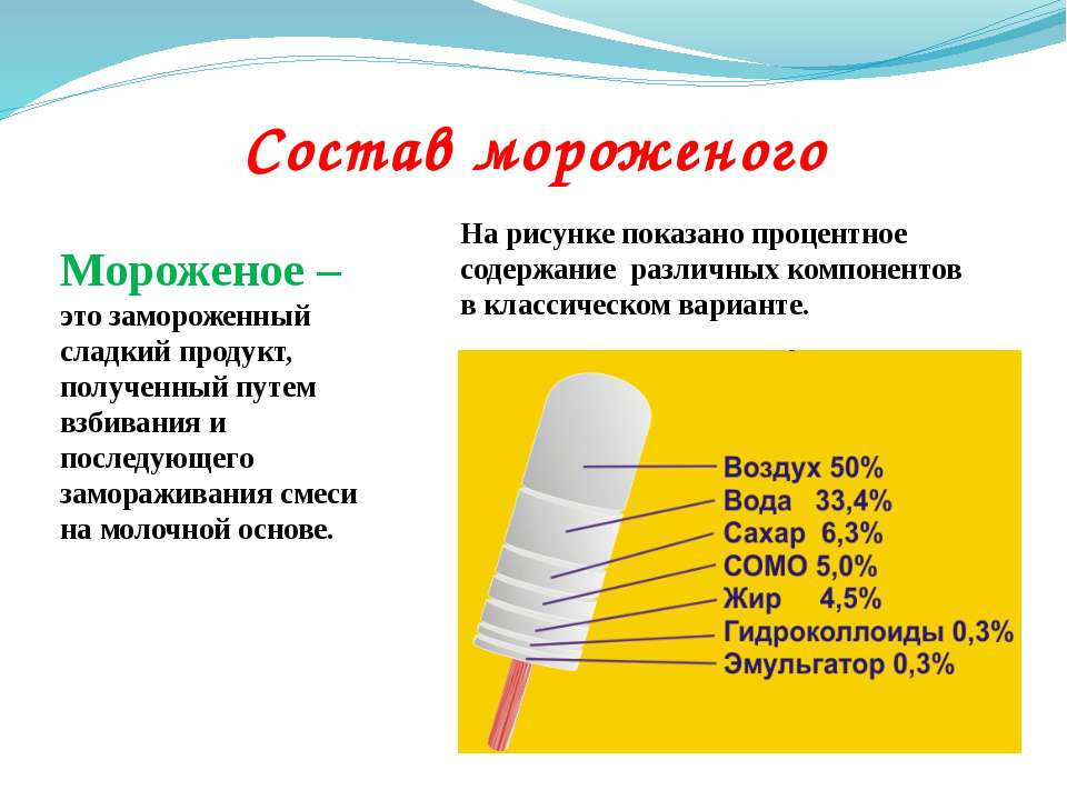 Состав мороженого На рисунке показано процентное содержание различных компоне...