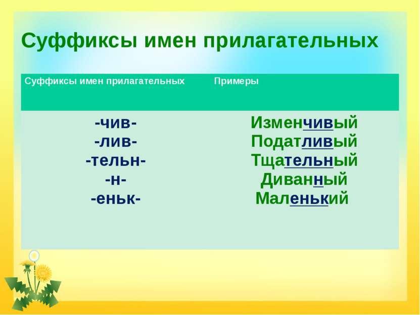 Суффиксы имен прилагательных Суффиксы имен прилагательных Примеры -чив- -лив-...