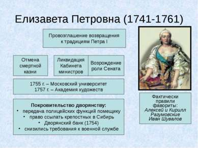 Елизавета Петровна (1741-1761) Провозглашение возвращения к традициям Петра I...