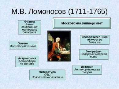 М.В. Ломоносов (1711-1765) Физика Закон сохранения материи и движения Химия Ф...