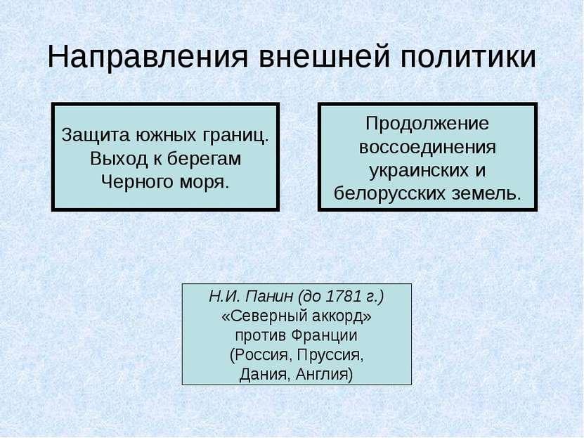 Направления внешней политики Защита южных границ. Выход к берегам Черного мор...