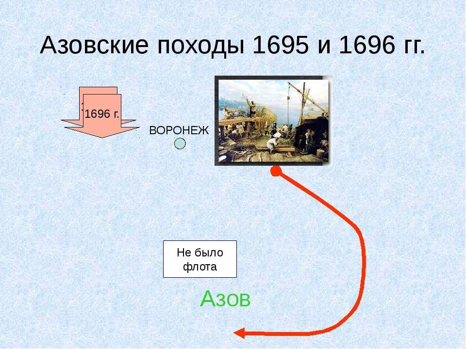 Азовские походы 1695 и 1696 гг. 1695 г. Азов Не было флота ВОРОНЕЖ 1696 г.