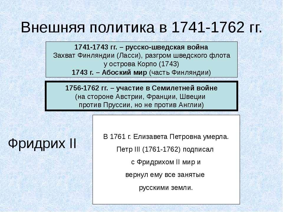 Внешняя политика в 1741-1762 гг. 1741-1743 гг. – русско-шведская война Захват...