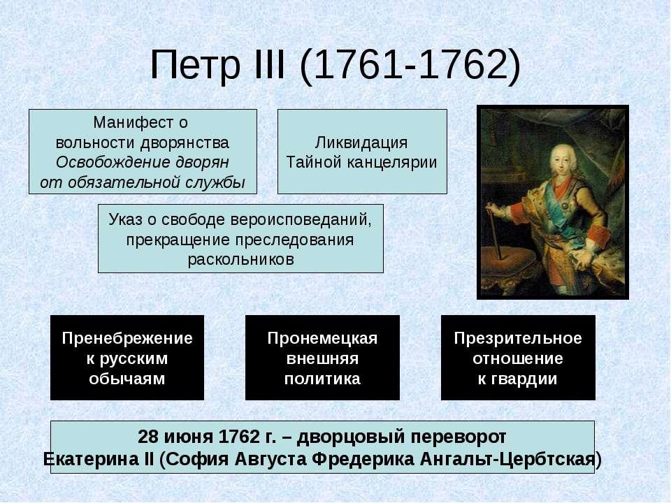 Петр III (1761-1762) Манифест о вольности дворянства Освобождение дворян от о...