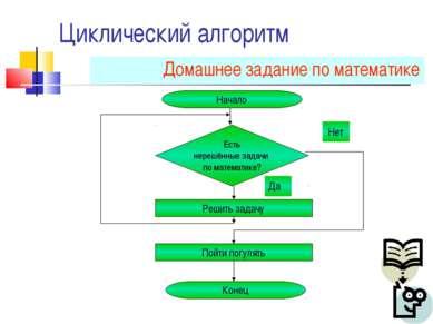 Циклический алгоритм Домашнее задание по математике