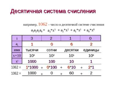 Десятичная система счисления например, 1062 – число в десятичной системе счис...