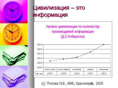 Цивилизация – это информация (c) Попова О.В., AME, Красноярск, 2005