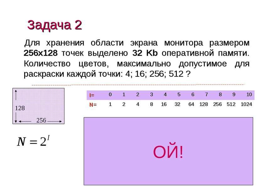 Задача 2 Для хранения области экрана монитора размером 256х128 точек выделено...