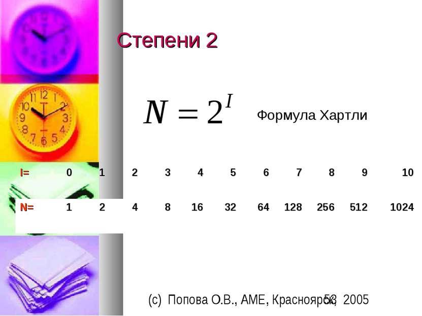 Степени 2 I= 0 1 2 3 4 5 6 7 8 9 10 N= 1 2 4 8 16 32 64 128 256 512 1024 (c) ...