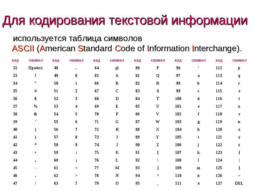 Для кодирования текстовой информации используется таблица символов ASCII (Ame...