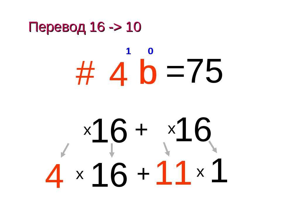 Перевод 16 -> 10 x 0 1 b 4 # 0 b 16 1 4 + 16 1 + 16 4 =75 x x 11 x (c) Попова...