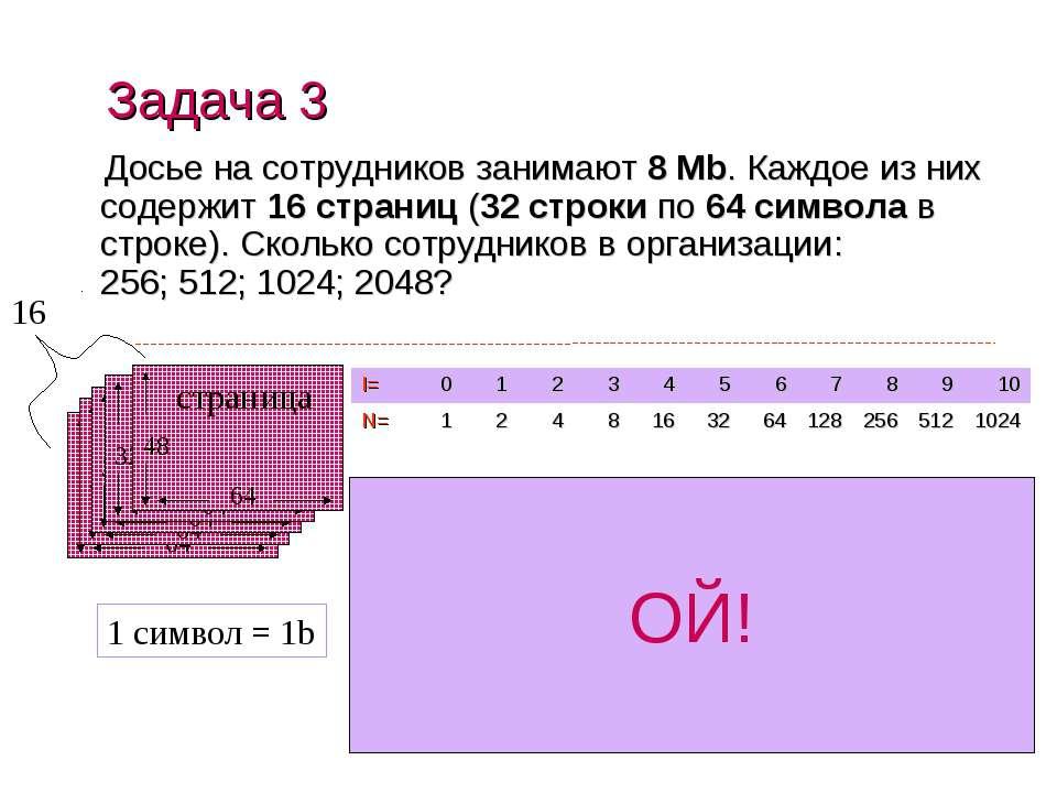 Задача 3 Досье на сотрудников занимают 8 Mb. Каждое из них содержит 16 страни...