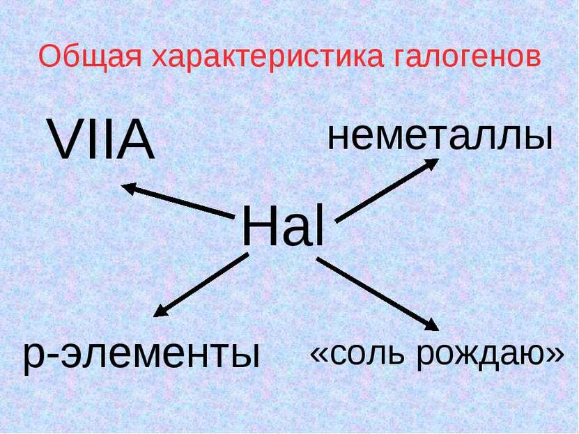Общая характеристика галогенов Hal неметаллы VIIA «соль рождаю» р-элементы