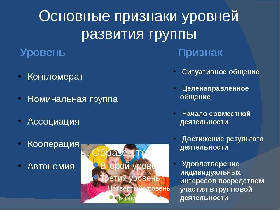 Основные признаки уровней развития группы Уровень Признак Конгломерат Номинал...