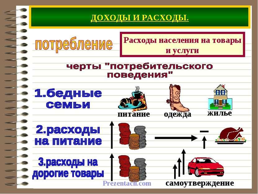 ДОХОДЫ И РАСХОДЫ. Prezentacii.com