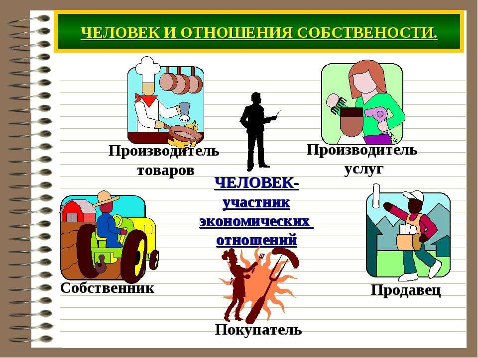 ЧЕЛОВЕК И ОТНОШЕНИЯ СОБСТВЕНОСТИ.