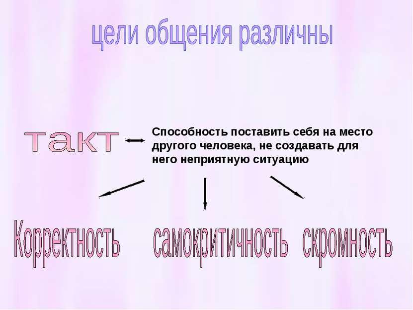 Способность поставить себя на место другого человека, не создавать для него н...