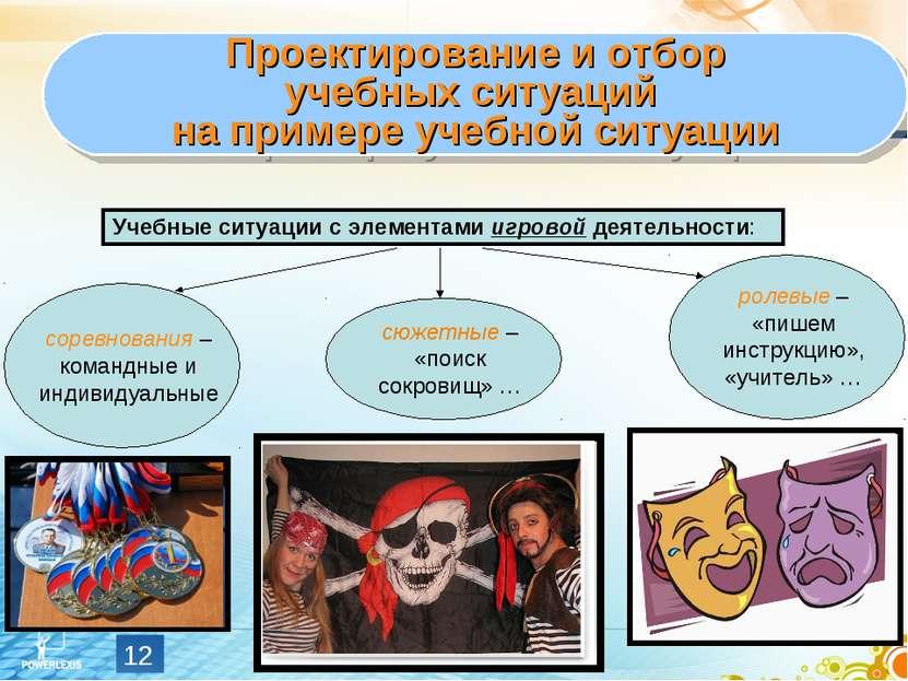 * Проектирование и отбор учебных ситуаций на примере учебной ситуации Учебные...
