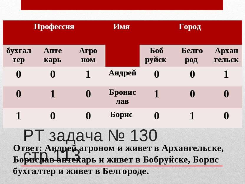РТ задача № 130 стр.113 Ответ: Андрей агроном и живет в Архангельске, Борисла...