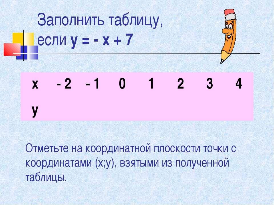 Заполнить таблицу, если у = - х + 7 Отметьте на координатной плоскости точки ...