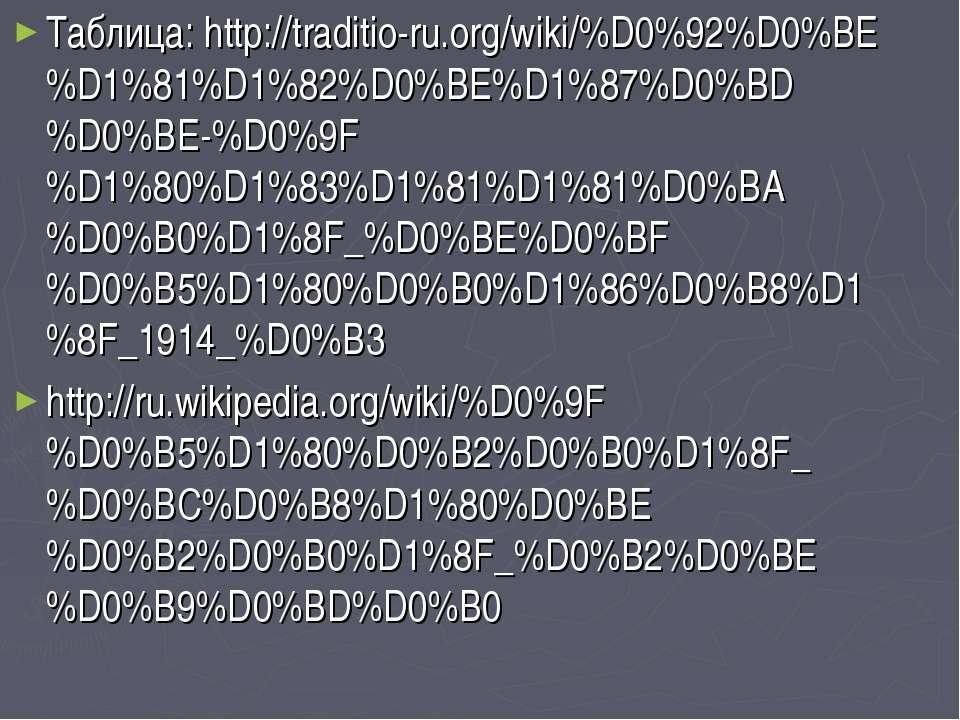Таблица: http://traditio-ru.org/wiki/%D0%92%D0%BE%D1%81%D1%82%D0%BE%D1%87%D0%...