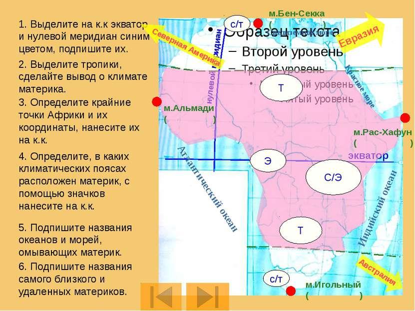 Африка Козева Ирина Всеволодовна, учитель географии высшей категории, НОУ «Шк...