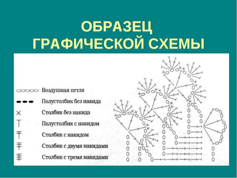 ОБРАЗЕЦ ГРАФИЧЕСКОЙ СХЕМЫ
