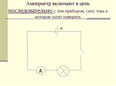 Амперметр включают в цепь последовательно с тем прибором, силу тока в котором...