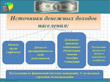 Источники денежных доходов населения: Оплата труда (зарплата) Доход от предпр...