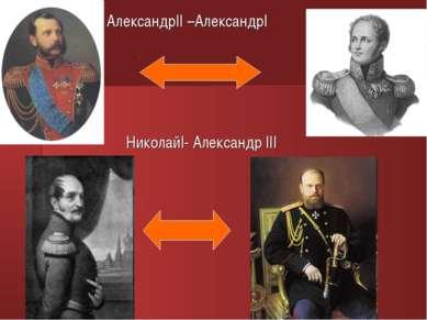 АлександрII –АлександрI НиколайI- Александр III