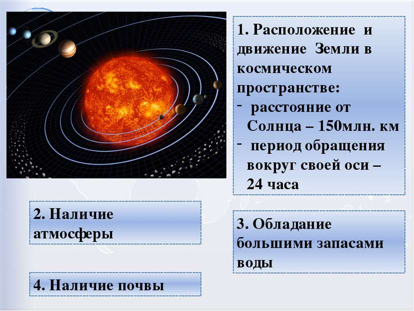 1. Расположение и движение Земли в космическом пространстве: расстояние от Со...