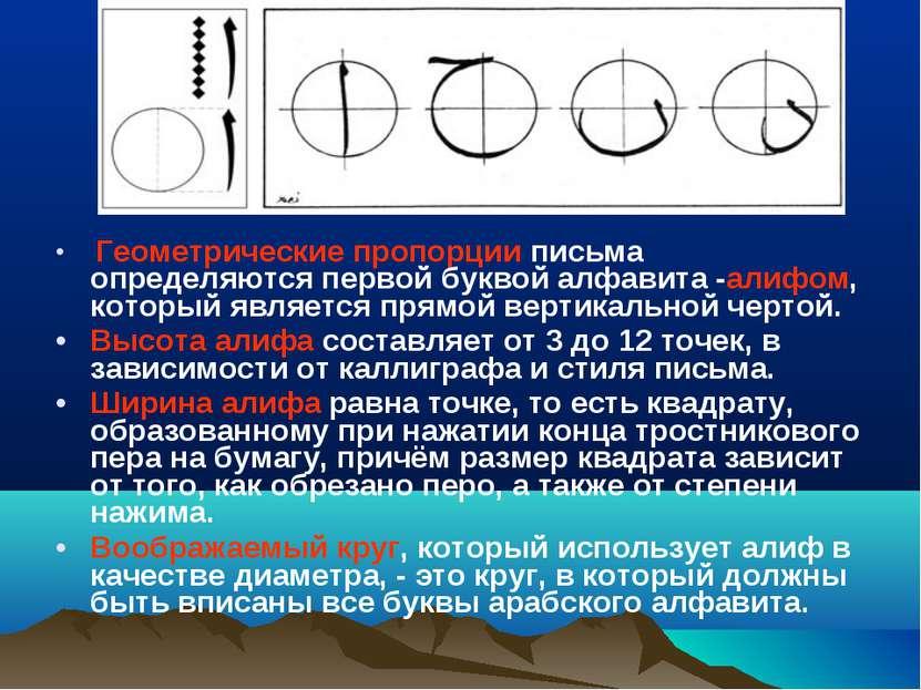 Геометрические пропорции письма определяются первой буквой алфавита -алифом, ...