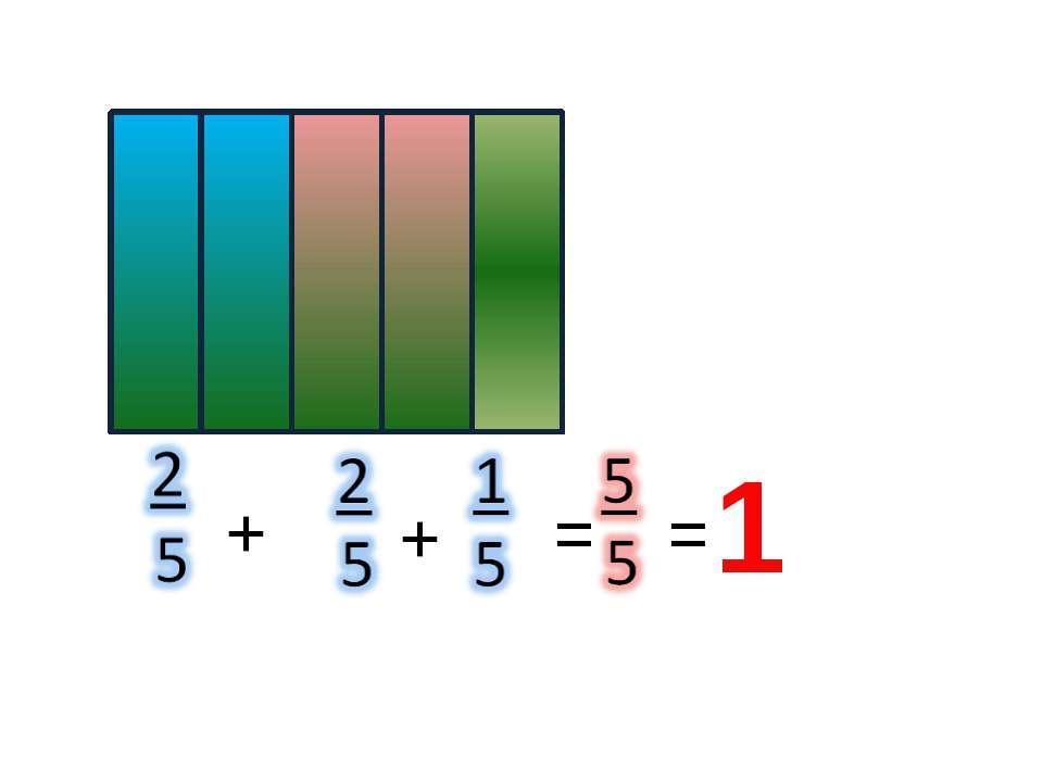 + + = = 1