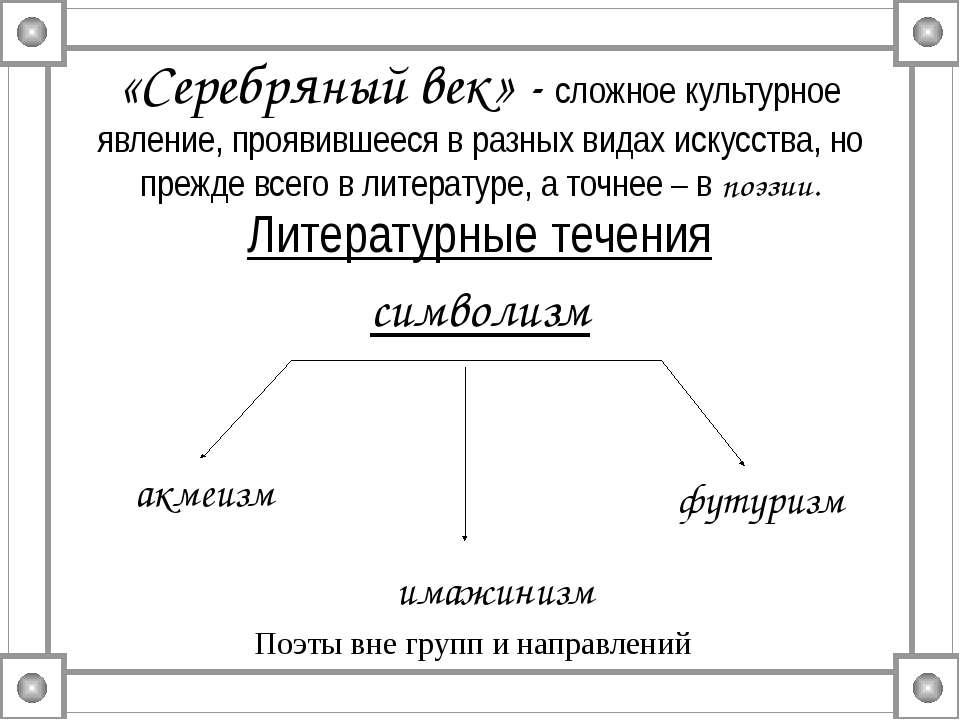 «Серебряный век» - сложное культурное явление, проявившееся в разных видах ис...