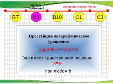http://aida.ucoz.ru В7 В10 С1 С3 В3 Простейшее логарифмическое уравнение loga...