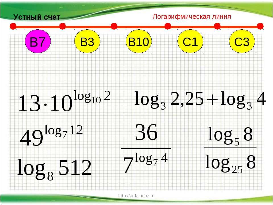 http://aida.ucoz.ru В7 В10 С1 С3 В3 Устный счет Логарифмическая линия http://...