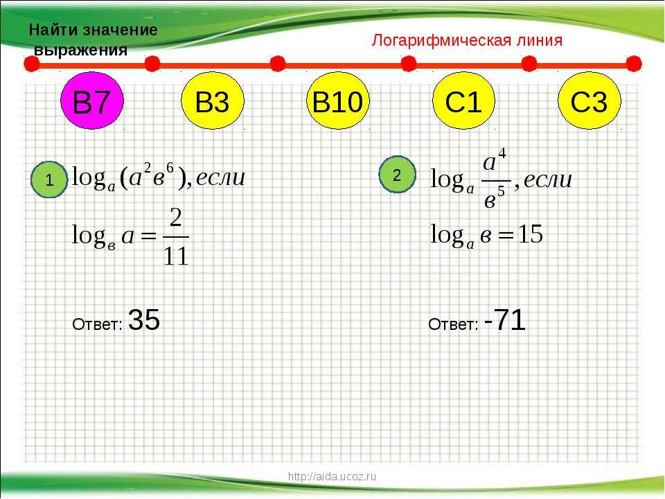 http://aida.ucoz.ru В7 В10 С1 С3 В3 Ответ: 35 Ответ: -71 Логарифмическая лини...