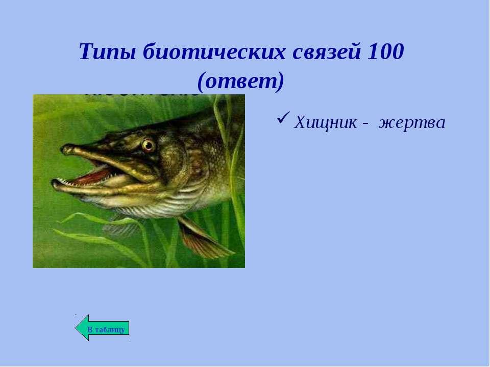 Типы биотических связей 100 (ответ) Хищник - жертва