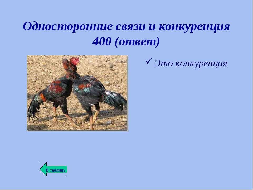 Односторонние связи и конкуренция 400 (ответ) Это конкуренция