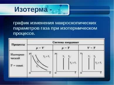 Изотерма - график изменения макроскопических параметров газа при изотермическ...