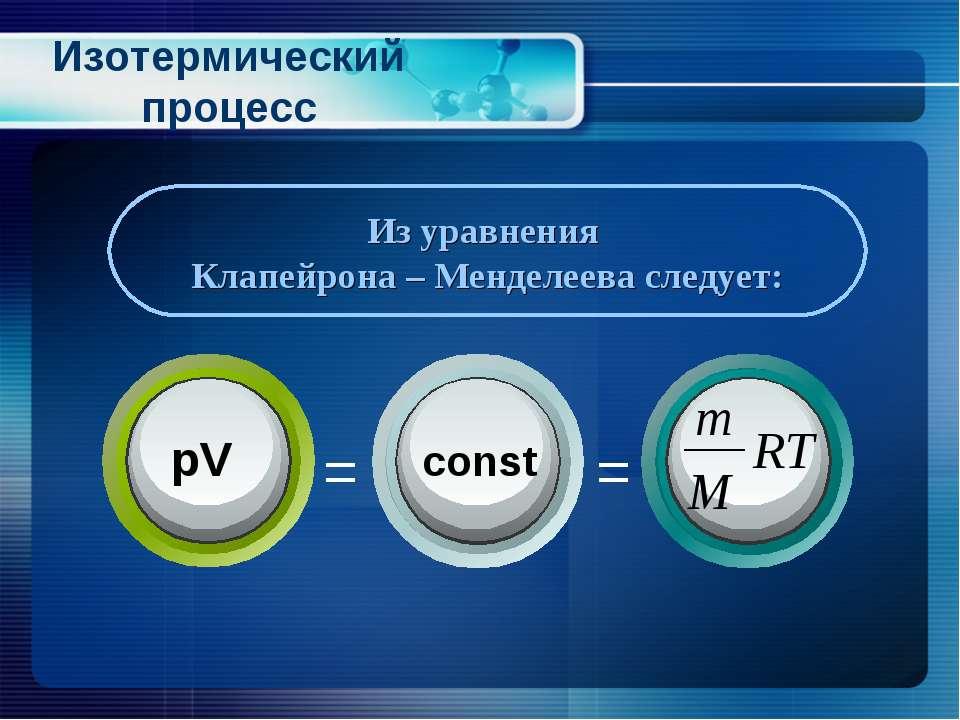 Из уравнения Клапейрона – Менделеева следует: Изотермический процесс
