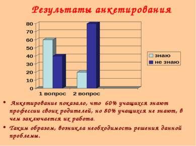 Результаты анкетирования Анкетирование показало, что 60% учащихся знают профе...