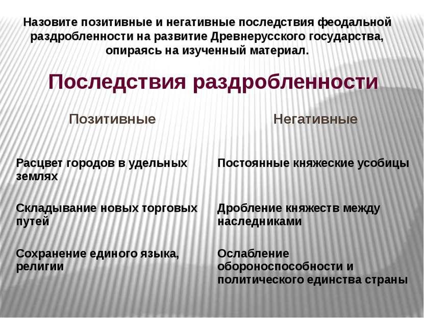 Последствия раздробленности Назовите позитивные и негативные последствия феод...