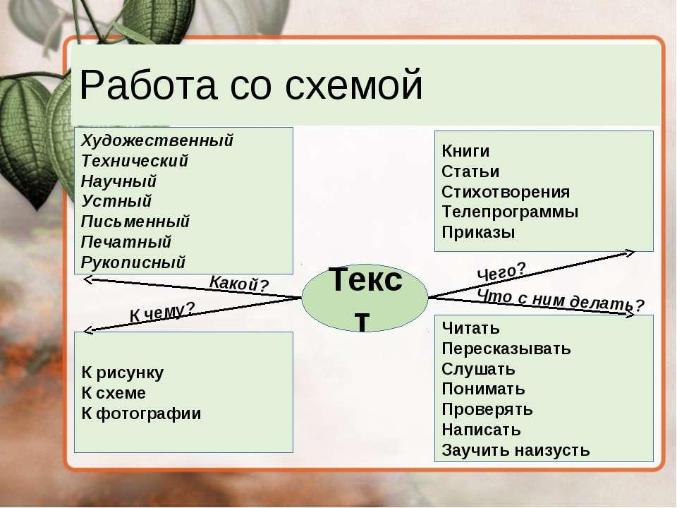 Работа со схемой Текст Художественный Технический Научный Устный Письменный П...