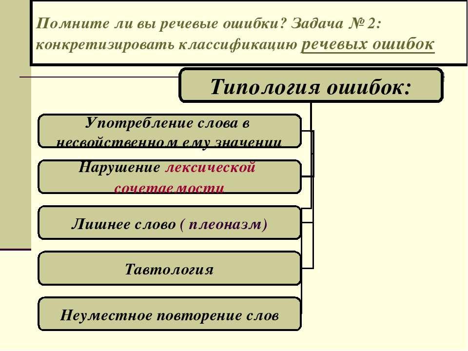 Помните ли вы речевые ошибки? Задача № 2: конкретизировать классификацию рече...