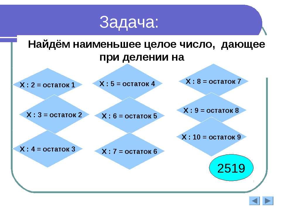 Задача: Найдём наименьшее целое число, дающее при делении на 2519 Х : 2 = ост...