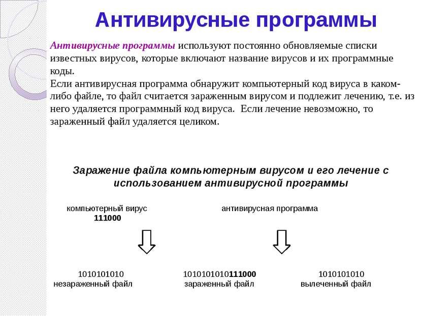 Антивирусные программы Антивирусные программы используют постоянно обновляемы...